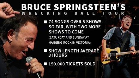 100441-bruce-springsteen-australian-tour